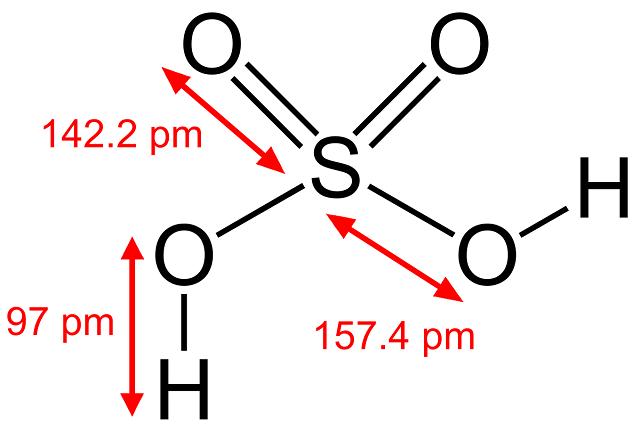 Ứng dụng của Axit Sulfuric trong công nghiệp - Ảnh 4